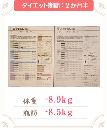 新所沢整骨院のダイエット成功例2か月半で-8.9kg