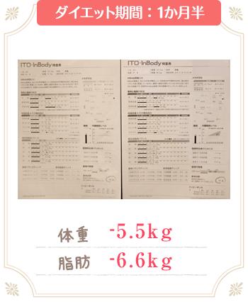 新所沢整骨院のダイエット成功例1か月半で-5.5kg